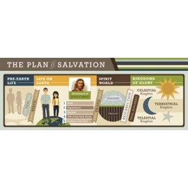 Plan of Salvation (Bookmark) (Portuguese)